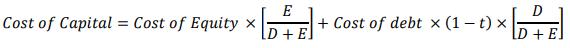Formula WACC alternativa